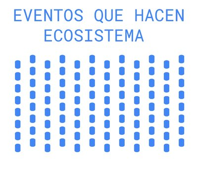 Cartel Eventos Valencia Ecosistema Emprendimiento