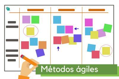 Consejos para aplicar metodologías ágiles en tu empresa